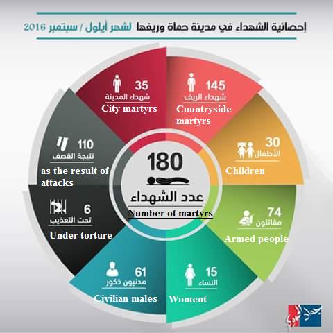 hama-stats