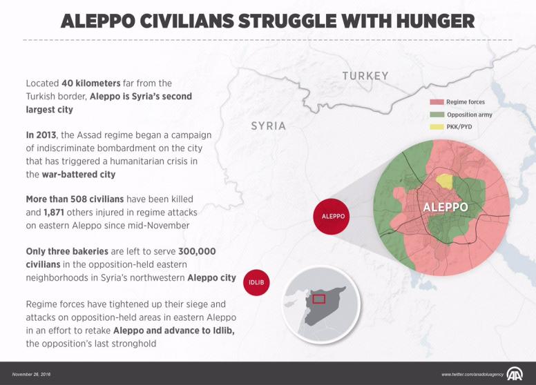 aleppo_civilians_hunger