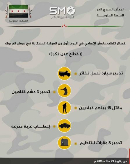 infographic_ain-zikr
