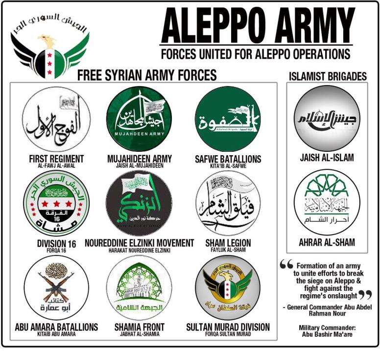 aleppo-army