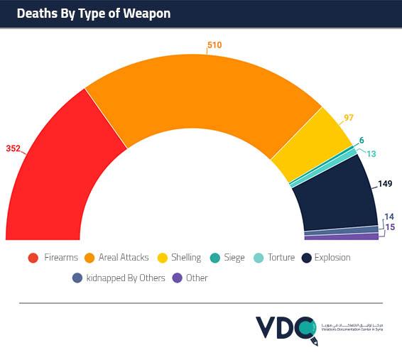 05_deathsbyreason_en
