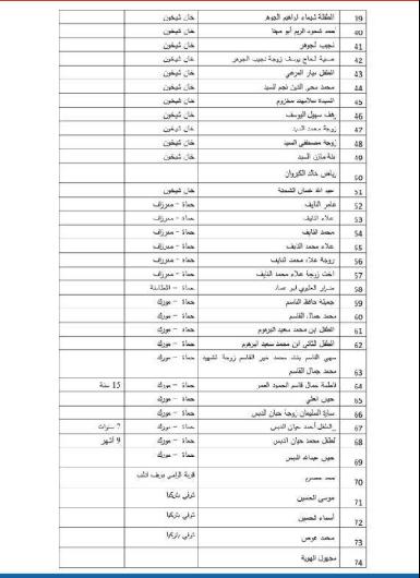 names1_martyrs_khansheikhun